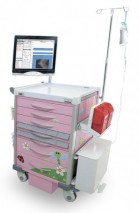 Electronic Medication Cart